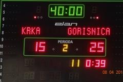 8.4.2018 Tekme ŽRK KRKA 025